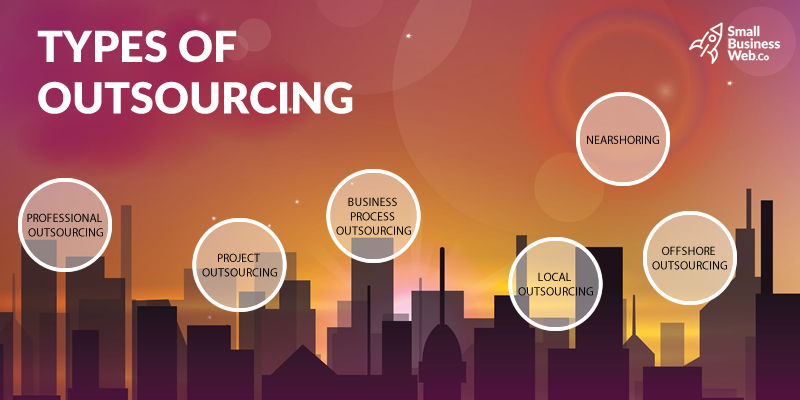 small business website owners outsourcing types
