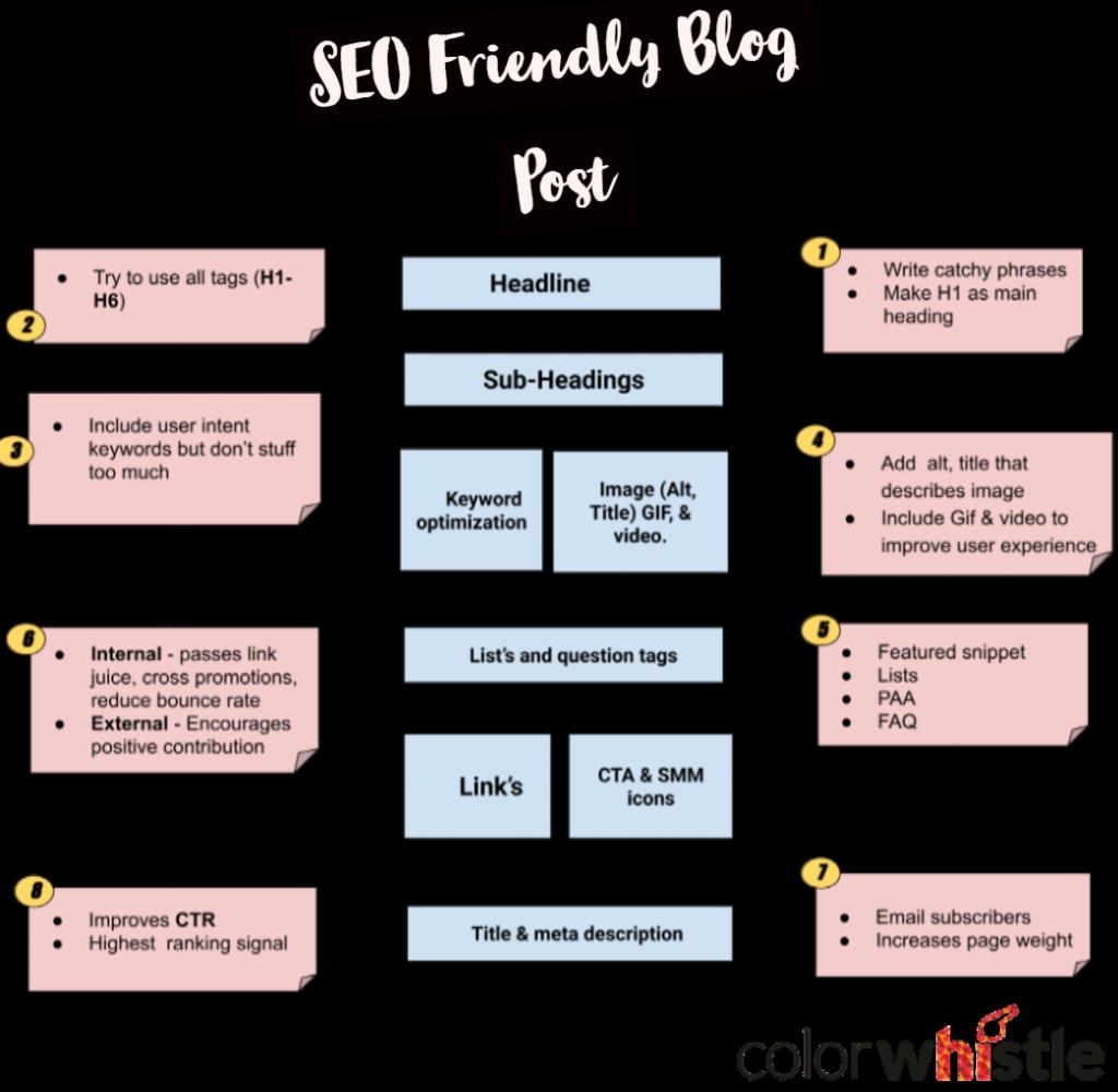 SEO-friendly-blog