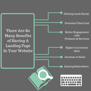 Small Business B2B Landing Page strategy