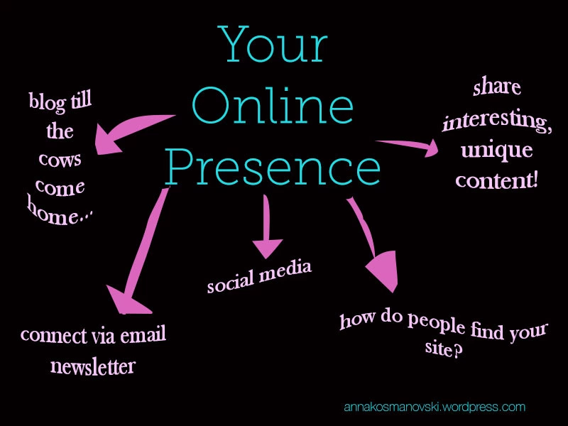 Improve-online-presence