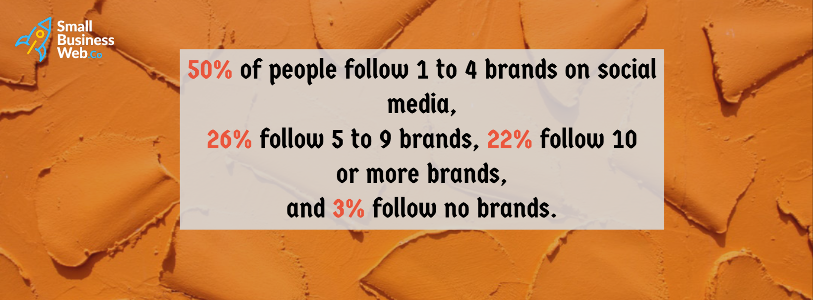 branding-stats